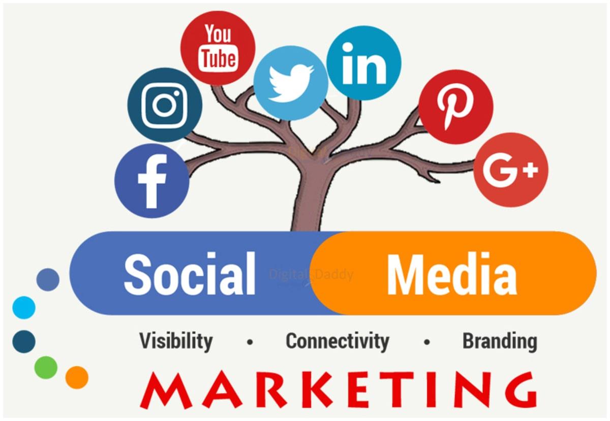 marketing digital des médias sociaux